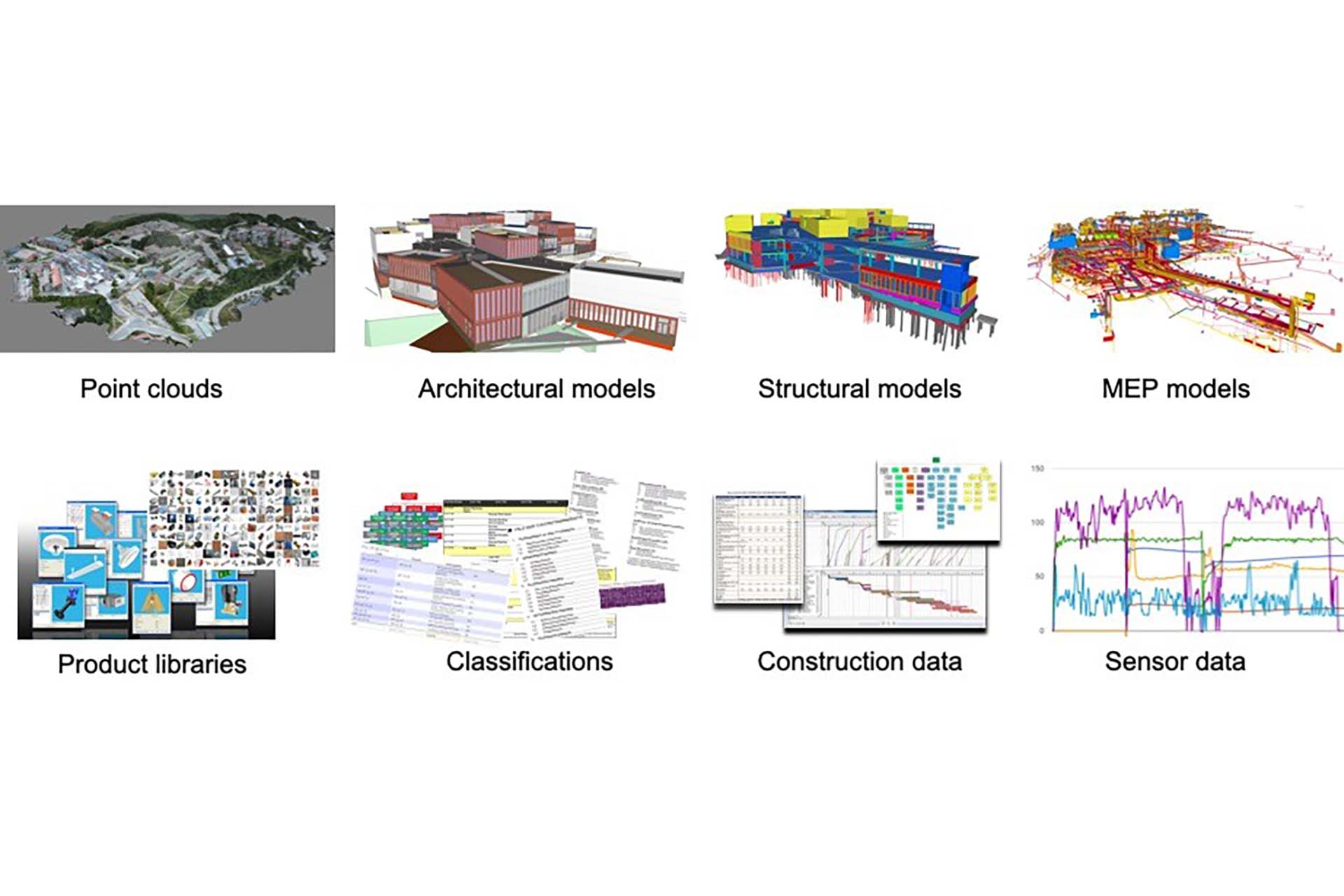 Renovation process and ontologies: our development