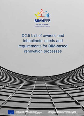 List of owners' and inhabitants' needs and requirements for BIM-based renovation processes